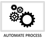 Automate Process, Manufacturing ERP System