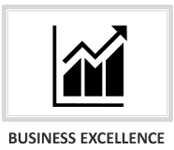 Business Excellence, Manufacturing ERP System